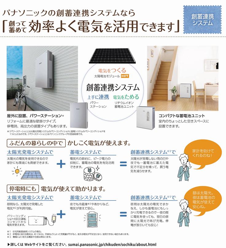 太陽光発電・蓄電
