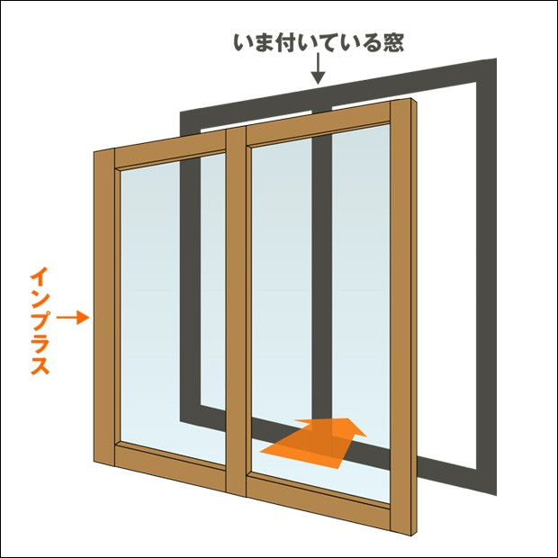 内窓商品説明